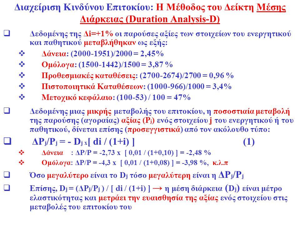 Διαχείριση Κινδύνου Επιτοκίου: Η Μέθοδος του Δείκτη Μέσης Διάρκειας (Duration Analysis-D)  Δεδομένης της Δi=+1% οι παρούσες αξίες των στοιχείων του ε