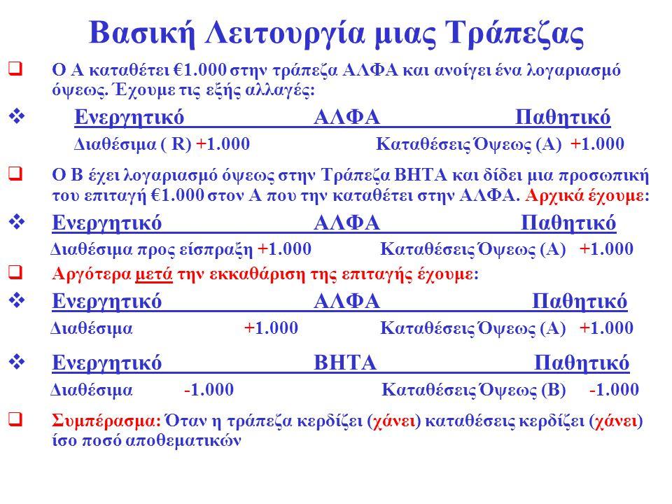 Βασική Λειτουργία μιας Τράπεζας  Παράδειγμα: ο Α καταθέτει €1.000 μετρητά στην τράπεζα ΑΛΦΑ:  Ενεργητικό ΑΛΦΑ Παθητικό Διαθέσιμα (ΔR = ) +1.000 Καταθέσεις Όψεως (ΔD=) +1.000  Ας υποθέσουμε ότι οι τράπεζες υποχρεούνται να διατηρούν υπό μορφή διαθεσίμων το 10% [= r d ] των υποχρεώσεών τους σε καταθέσεις όψεως  τα υποχρεωτικά διαθέσιμα (RR) της τράπεζας έχουν αυξηθεί κατά: ΔRR= r d x ΔD = 0,10 x 1.000 = €100  τα πλεονάζοντα διαθέσιμα (ER) της τράπεζας έχουν αυξηθεί κατά: ΔER= ΔR- ΔRR=1.000-100= € 900  Η τράπεζα κάνει ένα δάνειο € 900:  Ενεργητικό ΑΛΦΑ Παθητικό Αποθεματικά ( ΔR=) + 100 Καταθέσεις Όψεως (ΔD=) +1.000 Χορηγήσεις ( ΔL=) + 900  Η τράπεζα κάνει κέρδη όταν κάνει χορηγήσεις και (συνήθως) χάνει ίση ποσότητα αποθεματικών