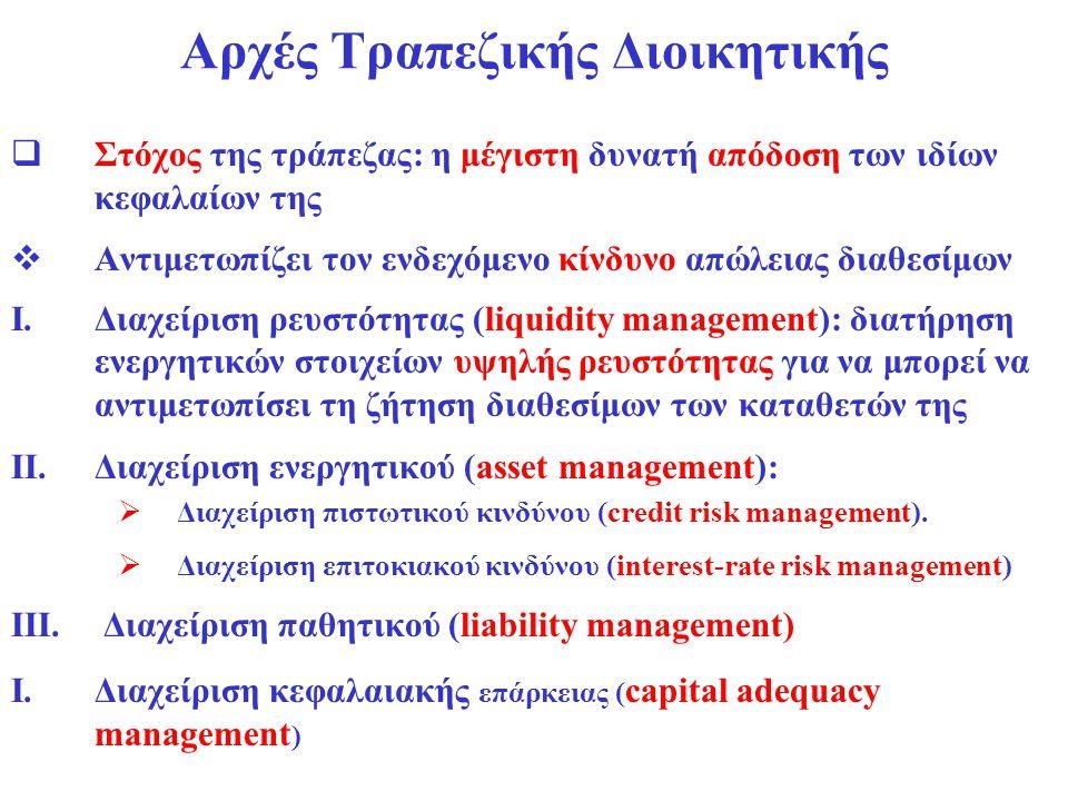 Διαχείριση Πιστωτικού Κινδύνου  Η εμπράγματη διασφάλιση (collateral) και ελάχιστο πιστωτικό υπόλοιπο καταθέσεων (compensating balances)  Ελάχιστο πιστωτικό υπόλοιπο καταθέσεων: ο δανειζόμενος είναι υποχρεωμένος να διατηρεί πάντοτε ένα ελάχιστο πιστωτικό υπόλοιπο στο λογαριασμό όψεως τον οποίον διατηρεί στη τράπεζα  Τόσο η εμπράγματη διασφάλιση όσο και τα ελάχιστα υποχρεωτικά πιστωτικά υπόλοιπα των καταθέσεων όψεως μειώνουν το πρόβλημα της αντίθετης επιλογής  Τα ελάχιστα υποχρεωτικά πιστωτικά υπόλοιπα επιτρέπουν στις τράπεζες να παρακολουθούν (monitor) τη δραστηριότητα του δανειζόμενου μέσω της κίνησης του λογαριασμού του, με αποτέλεσμα τη μείωση του προβλήματος του ηθικού κινδύνου