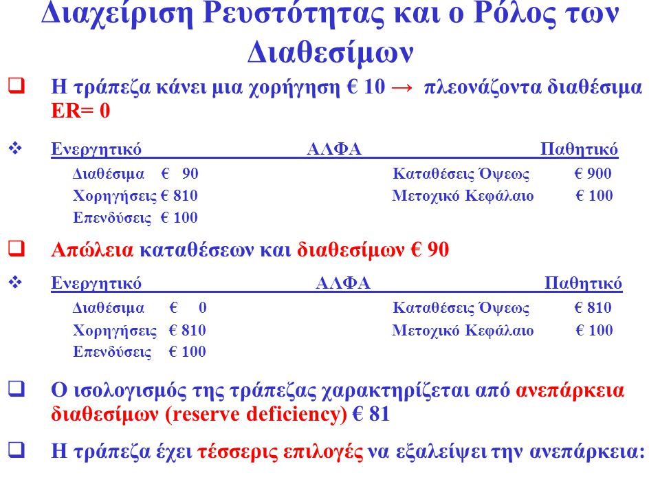 Διαχείριση Ρευστότητας και ο Ρόλος των Διαθεσίμων I.Να δανειστεί € 81 στη διατραπεζική αγορά ή από επιχειρήσεις  Ενεργητικό ΑΛΦΑ Παθητικό Διαθέσιμα € 81 Καταθέσεις Όψεως € 810 Χορηγήσεις € 810 Δάνεια από Τράπεζες € 81 Επενδύσεις € 100 Μετοχικό Κεφάλαιο € 100 II.Να πωλήσει ομόλογα αξίας € 81  Ενεργητικό ΑΛΦΑ Παθητικό Διαθέσιμα € 81 Καταθέσεις Όψεως € 810 Χορηγήσεις € 810 Μετοχικό Κεφάλαιο € 100 Επενδύσεις € 19 III.Να δανειστεί διαθέσιμα € 81 από την Κεντρική Τράπεζα  Ενεργητικό ΑΛΦΑ Παθητικό Διαθέσιμα € 81 Καταθέσεις Όψεως € 810 Χορηγήσεις € 810 Δάνεια από Κεντρική Τράπεζα € 81 Επενδύσεις € 100 Μετοχικό Κεφάλαιο € 100  Ο ισολογισμός της τράπεζας χαρακτηρίζεται από ανεπάρκεια διαθεσίμων (reserve deficiency) € 90  Η τράπεζα έχει τέσσερις επιλογές να εξαλείψει την ανεπάρκεια: