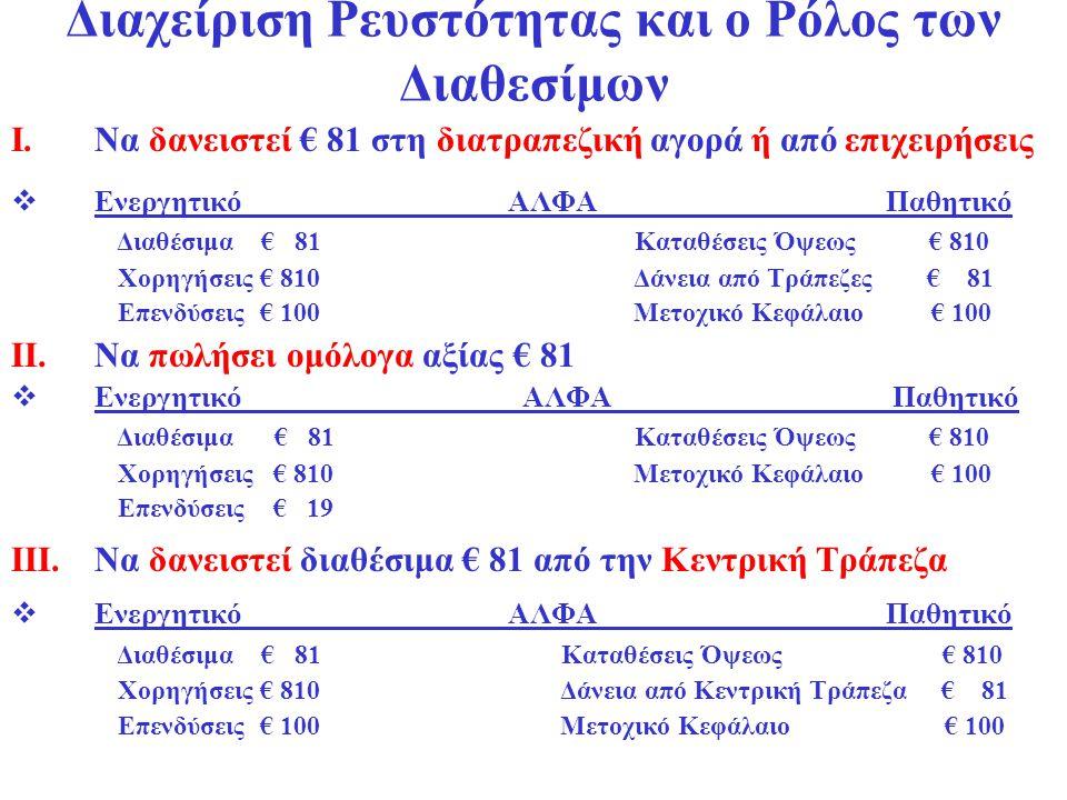 Διαχείριση Ρευστότητας και ο Ρόλος των Διαθεσίμων IV.Να μειώσει τις χορηγήσεις της με τη μη ανανέωση στη λήξη τους (ή προεξοφλώντας) χορηγήσεις ύψους € 81  Ενεργητικό ΑΛΦΑ Παθητικό Διαθέσιμα € 81 Καταθέσεις Όψεως € 810 Χορηγήσεις € 729 Μετοχικό Κεφάλαιο € 100 Επενδύσεις € 100  Τα παραπάνω εξηγούν γιατί οι τράπεζες διατηρούν ER μολονότι θα μπορούσαν να τα επενδύσουν σε χορηγήσεις ή ομόλογα και να κερδίσουν υψηλές αποδόσεις  Τα ER παρέχουν στην τράπεζα ασφάλεια και της επιτρέπουν να αποφύγει το κόστος που συνεπάγεται η ανεπάρκεια διαθεσίμων  Όσο υψηλότερο είναι το κόστος της ανεπάρκειας διαθεσίμων τόσο υψηλότερο είναι το επιθυμητό επίπεδο ER των τραπεζών
