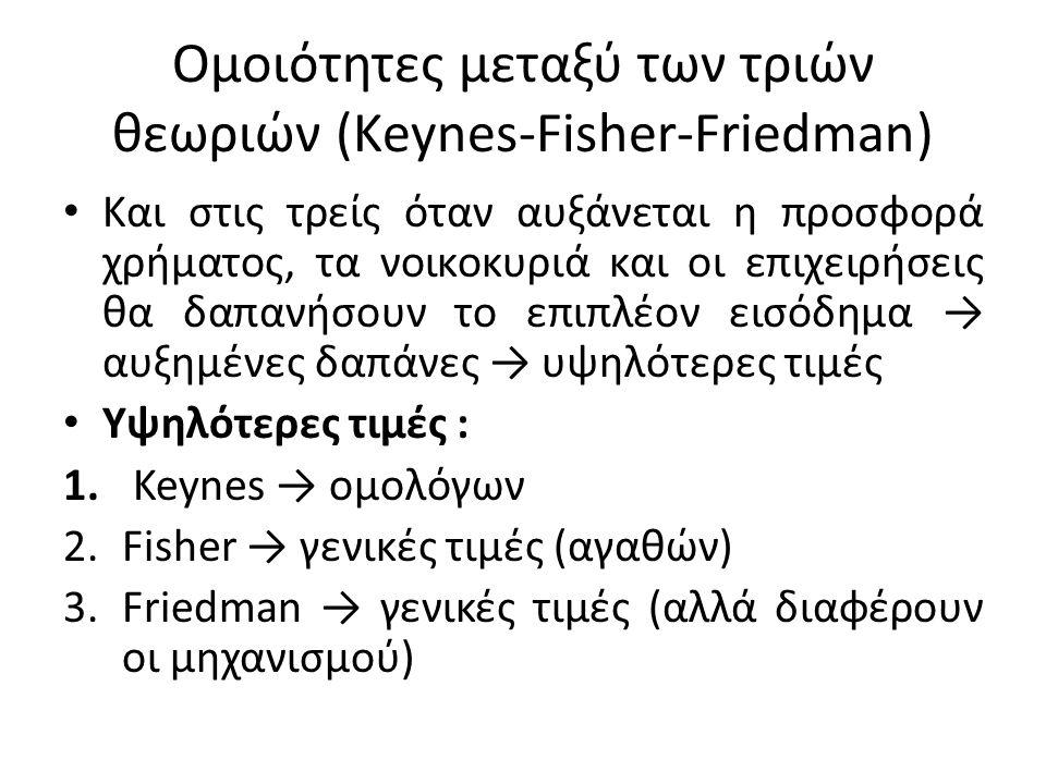 Ομοιότητες μεταξύ των τριών θεωριών (Keynes-Fisher-Friedman) • Και στις τρείς όταν αυξάνεται η προσφορά χρήματος, τα νοικοκυριά και οι επιχειρήσεις θα δαπανήσουν το επιπλέον εισόδημα → αυξημένες δαπάνες → υψηλότερες τιμές • Υψηλότερες τιμές : 1.