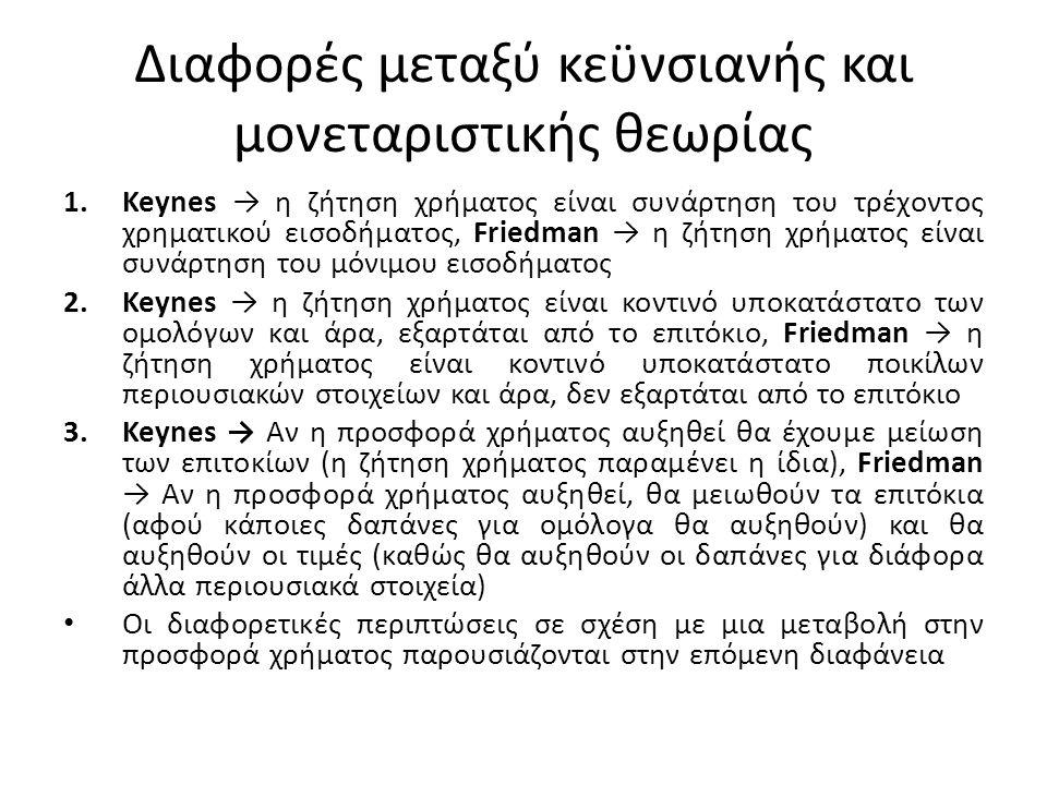 Διαφορές μεταξύ κεϋνσιανής και μονεταριστικής θεωρίας 1.Keynes → η ζήτηση χρήματος είναι συνάρτηση του τρέχοντος χρηματικού εισοδήματος, Friedman → η ζήτηση χρήματος είναι συνάρτηση του μόνιμου εισοδήματος 2.Keynes → η ζήτηση χρήματος είναι κοντινό υποκατάστατο των ομολόγων και άρα, εξαρτάται από το επιτόκιο, Friedman → η ζήτηση χρήματος είναι κοντινό υποκατάστατο ποικίλων περιουσιακών στοιχείων και άρα, δεν εξαρτάται από το επιτόκιο 3.Keynes → Αν η προσφορά χρήματος αυξηθεί θα έχουμε μείωση των επιτοκίων (η ζήτηση χρήματος παραμένει η ίδια), Friedman → Αν η προσφορά χρήματος αυξηθεί, θα μειωθούν τα επιτόκια (αφού κάποιες δαπάνες για ομόλογα θα αυξηθούν) και θα αυξηθούν οι τιμές (καθώς θα αυξηθούν οι δαπάνες για διάφορα άλλα περιουσιακά στοιχεία) • Οι διαφορετικές περιπτώσεις σε σχέση με μια μεταβολή στην προσφορά χρήματος παρουσιάζονται στην επόμενη διαφάνεια