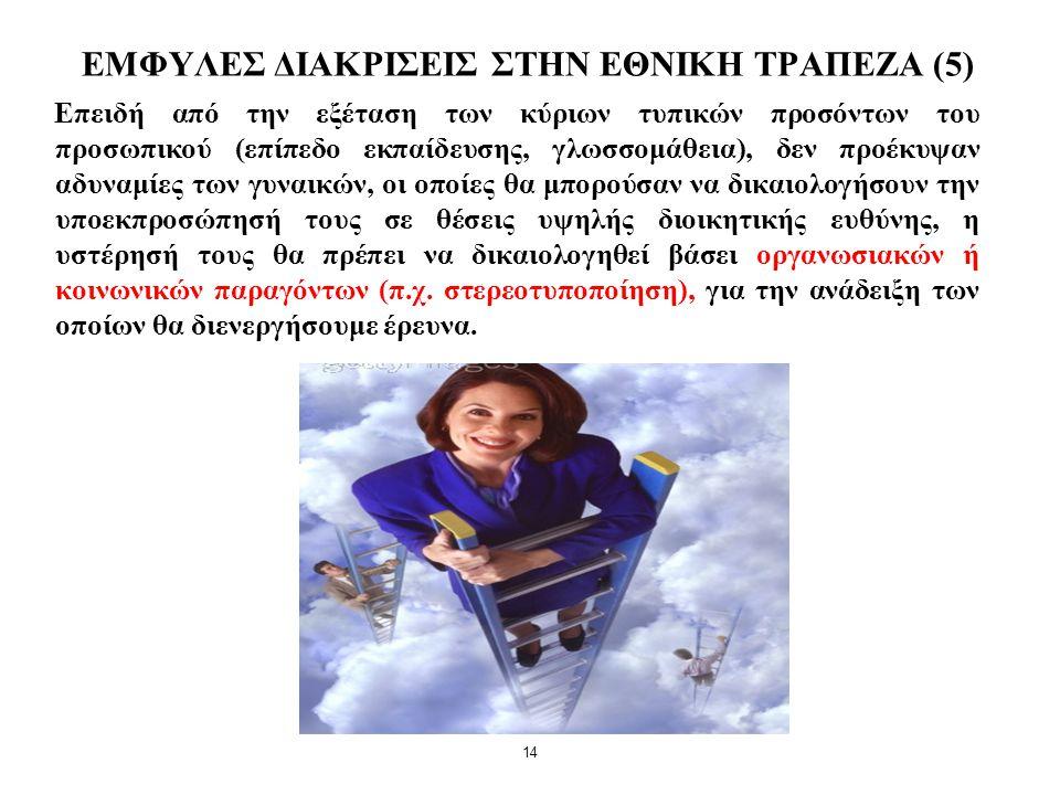 14 ΕΜΦΥΛΕΣ ΔΙΑΚΡΙΣΕΙΣ ΣΤΗΝ ΕΘΝΙΚΗ ΤΡΑΠΕΖΑ (5) Επειδή από την εξέταση των κύριων τυπικών προσόντων του προσωπικού (επίπεδο εκπαίδευσης, γλωσσομάθεια),