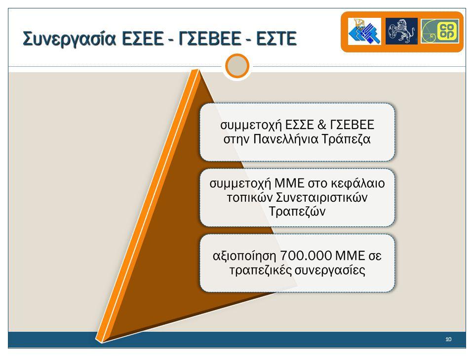 Συνεργασία ΕΣΕΕ - ΓΣΕΒΕΕ - ΕΣΤΕ 10