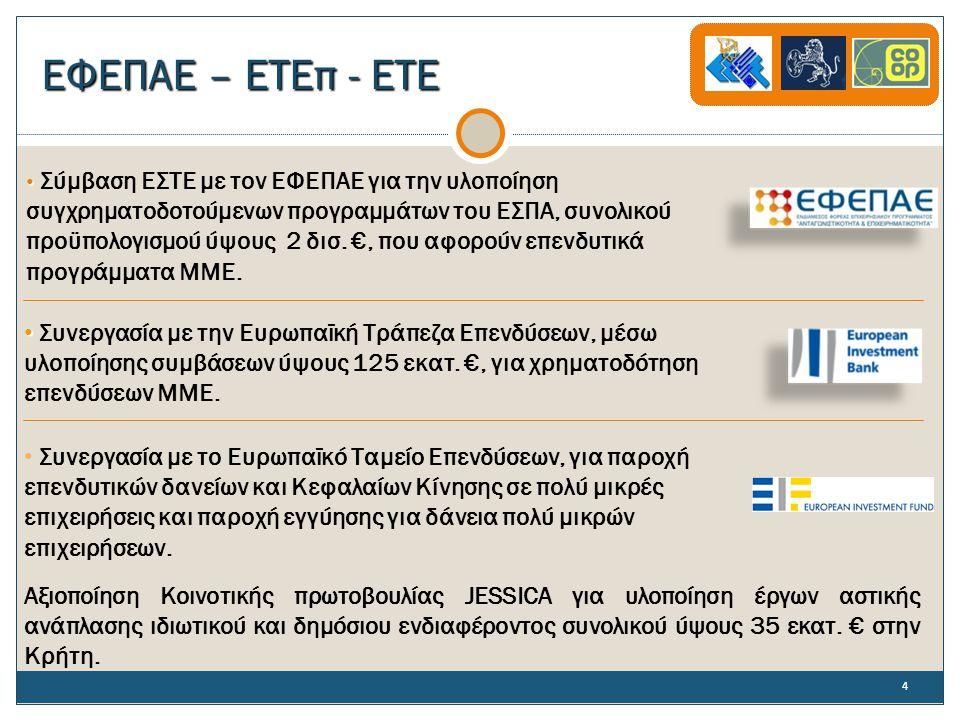 ΕΦΕΠΑΕ – ΕΤΕπ - ΕΤΕ • Συνεργασία με το Ευρωπαϊκό Ταμείο Επενδύσεων, για παροχή επενδυτικών δανείων και Κεφαλαίων Κίνησης σε πολύ μικρές επιχειρήσεις και παροχή εγγύησης για δάνεια πολύ μικρών επιχειρήσεων.