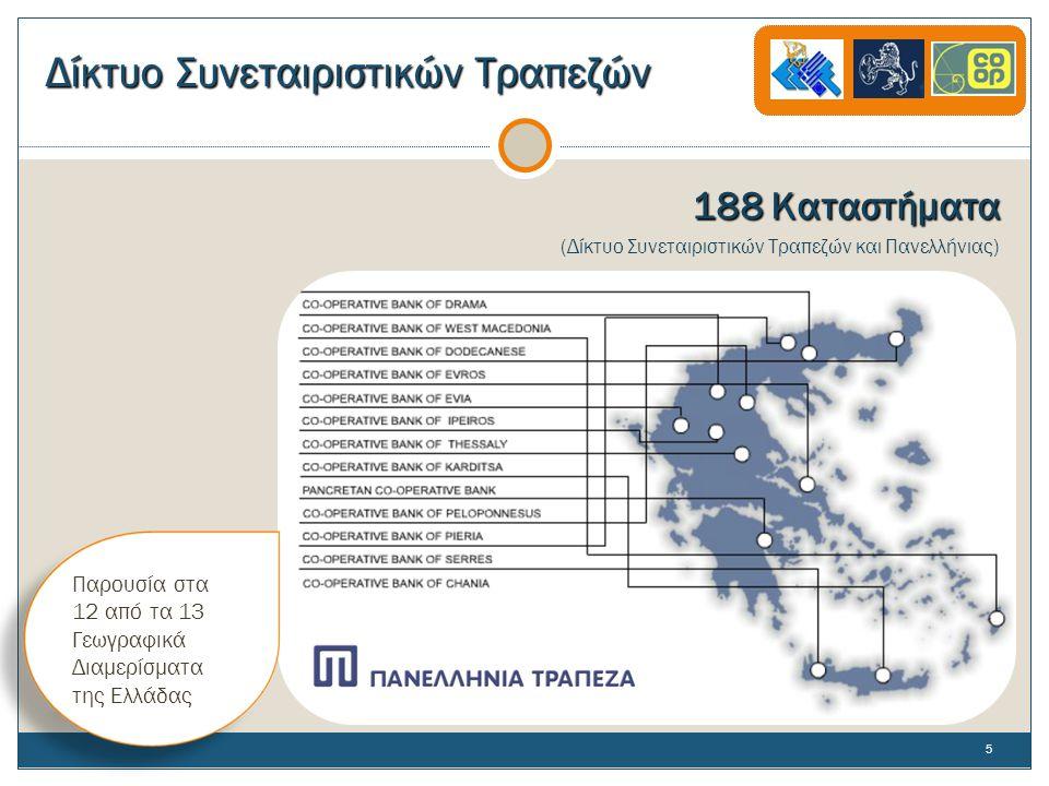 Δίκτυο Συνεταιριστικών Τραπεζών 188 Καταστήματα (Δίκτυο Συνεταιριστικών Τραπεζών και Πανελλήνιας) Παρουσία στα 12 από τα 13 Γεωγραφικά Διαμερίσματα της Ελλάδας 5
