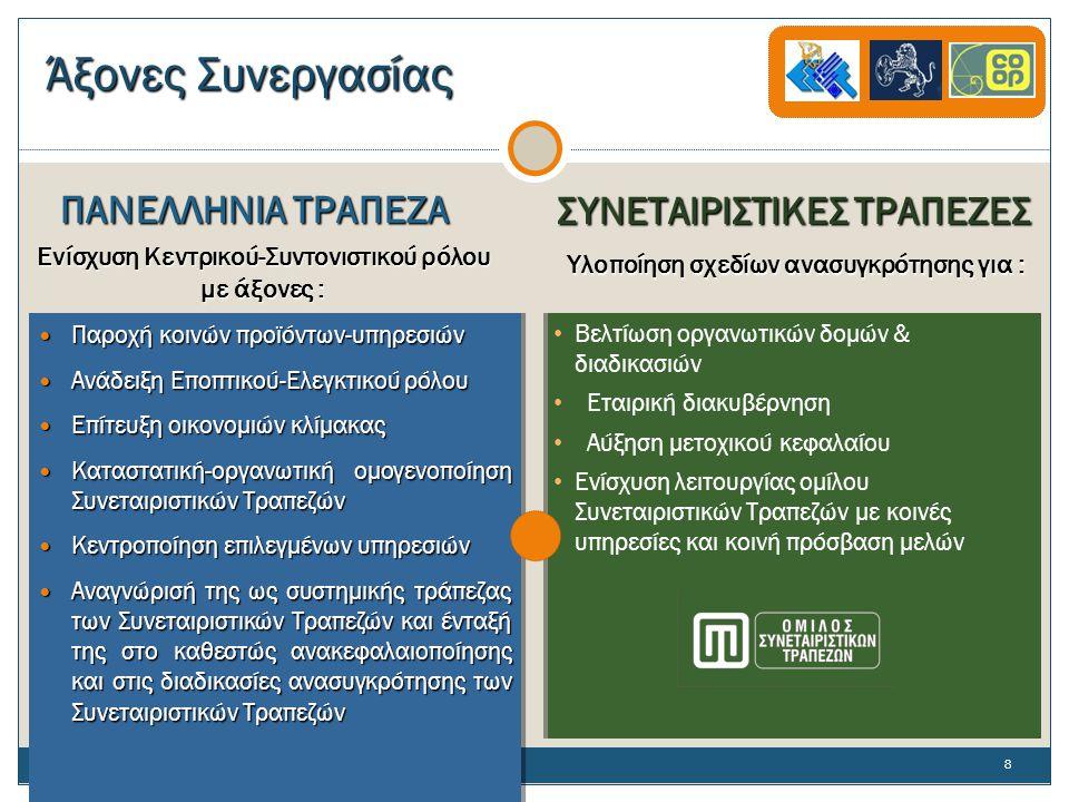 Άξονες Συνεργασίας  Παροχή κοινών προϊόντων-υπηρεσιών  Ανάδειξη Εποπτικού-Ελεγκτικού ρόλου  Επίτευξη οικονομιών κλίμακας  Καταστατική-οργανωτική ομογενοποίηση Συνεταιριστικών Τραπεζών  Κεντροποίηση επιλεγμένων υπηρεσιών  Αναγνώρισή της ως συστημικής τράπεζας των Συνεταιριστικών Τραπεζών και ένταξή της στο καθεστώς ανακεφαλαιοποίησης και στις διαδικασίες ανασυγκρότησης των Συνεταιριστικών Τραπεζών  Παροχή κοινών προϊόντων-υπηρεσιών  Ανάδειξη Εποπτικού-Ελεγκτικού ρόλου  Επίτευξη οικονομιών κλίμακας  Καταστατική-οργανωτική ομογενοποίηση Συνεταιριστικών Τραπεζών  Κεντροποίηση επιλεγμένων υπηρεσιών  Αναγνώρισή της ως συστημικής τράπεζας των Συνεταιριστικών Τραπεζών και ένταξή της στο καθεστώς ανακεφαλαιοποίησης και στις διαδικασίες ανασυγκρότησης των Συνεταιριστικών Τραπεζών • Βελτίωση οργανωτικών δομών & διαδικασιών • Εταιρική διακυβέρνηση • Αύξηση μετοχικού κεφαλαίου • Ενίσχυση λειτουργίας ομίλου Συνεταιριστικών Τραπεζών με κοινές υπηρεσίες και κοινή πρόσβαση μελών ΠΑΝΕΛΛΗΝΙΑ ΤΡΑΠΕΖΑ ΣΥΝΕΤΑΙΡΙΣΤΙΚΕΣ ΤΡΑΠΕΖΕΣ Ενίσχυση Κεντρικού-Συντονιστικού ρόλου με άξονες : Υλοποίηση σχεδίων ανασυγκρότησης για : 8