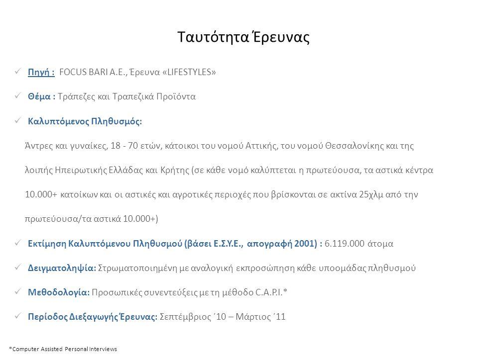  Πηγή : FOCUS BARI A.E., Έρευνα «LIFESTYLES»  Θέμα : Τράπεζες και Τραπεζικά Προϊόντα  Καλυπτόμενος Πληθυσμός: Άντρες και γυναίκες, 18 - 70 ετών, κάτοικοι του νομού Αττικής, του νομού Θεσσαλονίκης και της λοιπής Ηπειρωτικής Ελλάδας και Κρήτης (σε κάθε νομό καλύπτεται η πρωτεύουσα, τα αστικά κέντρα 10.000+ κατοίκων και οι αστικές και αγροτικές περιοχές που βρίσκονται σε ακτίνα 25χλμ από την πρωτεύουσα/τα αστικά 10.000+)  Εκτίμηση Καλυπτόμενου Πληθυσμού (βάσει Ε.Σ.Υ.Ε., απογραφή 2001) : 6.119.000 άτομα  Δειγματοληψία: Στρωματοποιημένη με αναλογική εκπροσώπηση κάθε υποομάδας πληθυσμού  Μεθοδολογία: Προσωπικές συνεντεύξεις με τη μέθοδο C.A.P.I.*  Περίοδος Διεξαγωγής Έρευνας: Σεπτέμβριος ΄10 – Μάρτιος ΄11 *Computer Assisted Personal Interviews Ταυτότητα Έρευνας