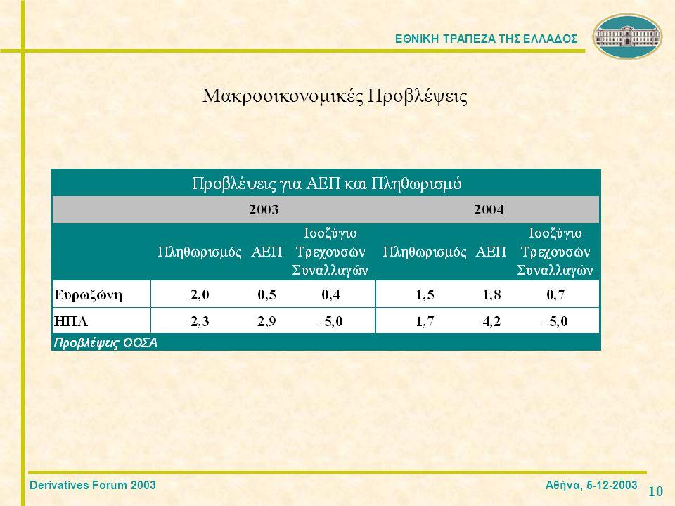 ΕΘΝΙΚΗ ΤΡΑΠΕΖΑ ΤΗΣ ΕΛΛΑΔΟΣ 10 Μακροοικονομικές Προβλέψεις Derivatives Forum 2003 Αθήνα, 5-12-2003