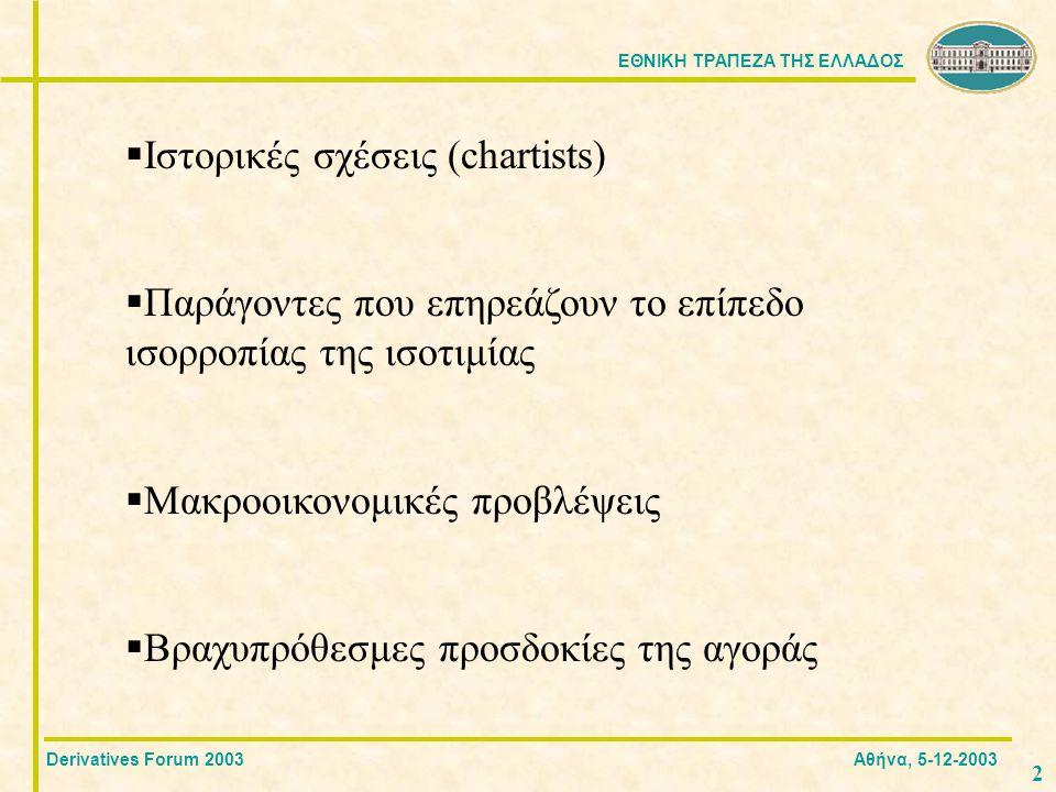 ΕΘΝΙΚΗ ΤΡΑΠΕΖΑ ΤΗΣ ΕΛΛΑΔΟΣ 2  Ιστορικές σχέσεις (chartists)  Παράγοντες που επηρεάζουν το επίπεδο ισορροπίας της ισοτιμίας  Μακροοικονομικές προβλέψεις  Βραχυπρόθεσμες προσδοκίες της αγοράς Derivatives Forum 2003 Αθήνα, 5-12-2003