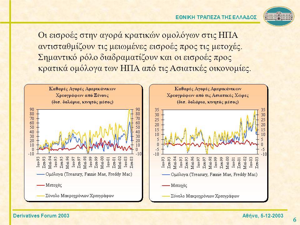 ΕΘΝΙΚΗ ΤΡΑΠΕΖΑ ΤΗΣ ΕΛΛΑΔΟΣ 7 Τα επιτόκια επηρεάζουν καθοριστικά την ισοτιμία… Derivatives Forum 2003 Αθήνα, 5-12-2003