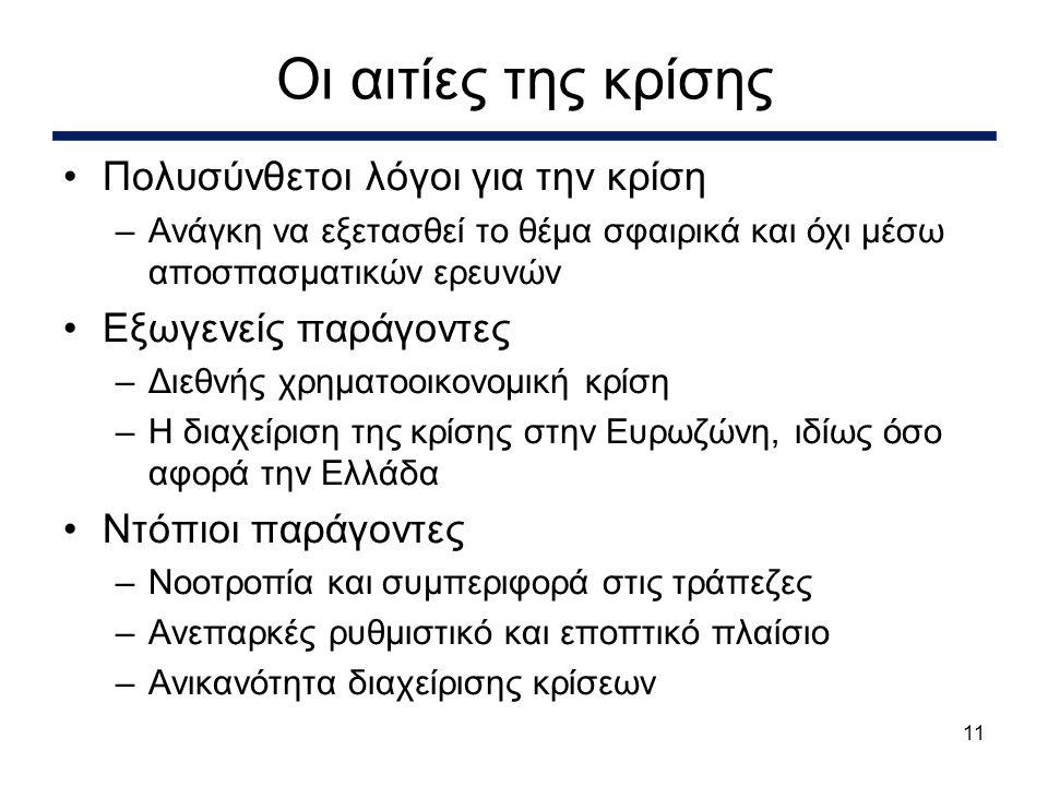 11 •Πολυσύνθετοι λόγοι για την κρίση –Ανάγκη να εξετασθεί το θέμα σφαιρικά και όχι μέσω αποσπασματικών ερευνών •Εξωγενείς παράγοντες –Διεθνής χρηματοοικονομική κρίση –Η διαχείριση της κρίσης στην Ευρωζώνη, ιδίως όσο αφορά την Ελλάδα •Ντόπιοι παράγοντες –Νοοτροπία και συμπεριφορά στις τράπεζες –Ανεπαρκές ρυθμιστικό και εποπτικό πλαίσιο –Ανικανότητα διαχείρισης κρίσεων Οι αιτίες της κρίσης