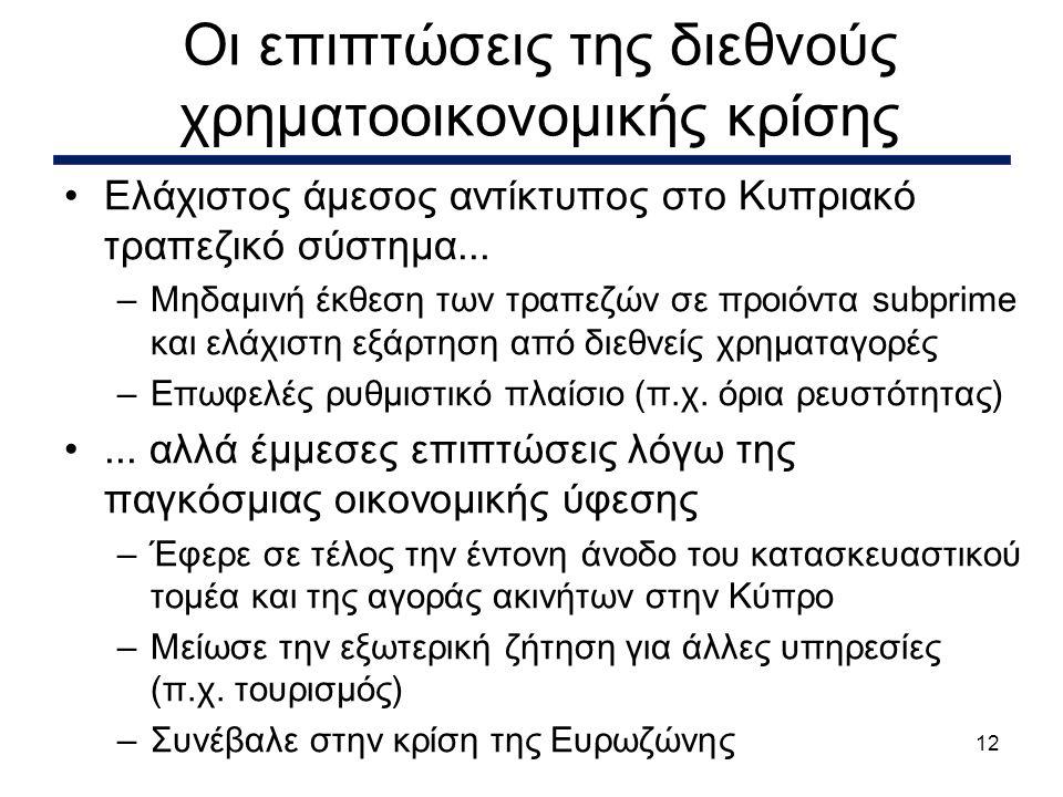 12 •Ελάχιστος άμεσος αντίκτυπος στο Κυπριακό τραπεζικό σύστημα...