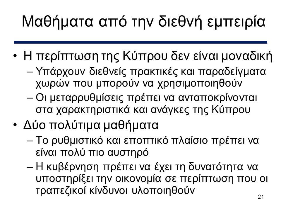 21 •Η περίπτωση της Κύπρου δεν είναι μοναδική –Υπάρχουν διεθνείς πρακτικές και παραδείγματα χωρών που μπορούν να χρησιμοποιηθούν –Οι μεταρρυθμίσεις πρέπει να ανταποκρίνονται στα χαρακτηριστικά και ανάγκες της Κύπρου •Δύο πολύτιμα μαθήματα –Το ρυθμιστικό και εποπτικό πλαίσιο πρέπει να είναι πολύ πιο αυστηρό –Η κυβέρνηση πρέπει να έχει τη δυνατότητα να υποστηρίξει την οικονομία σε περίπτωση που οι τραπεζικοί κίνδυνοι υλοποιηθούν Μαθήματα από την διεθνή εμπειρία