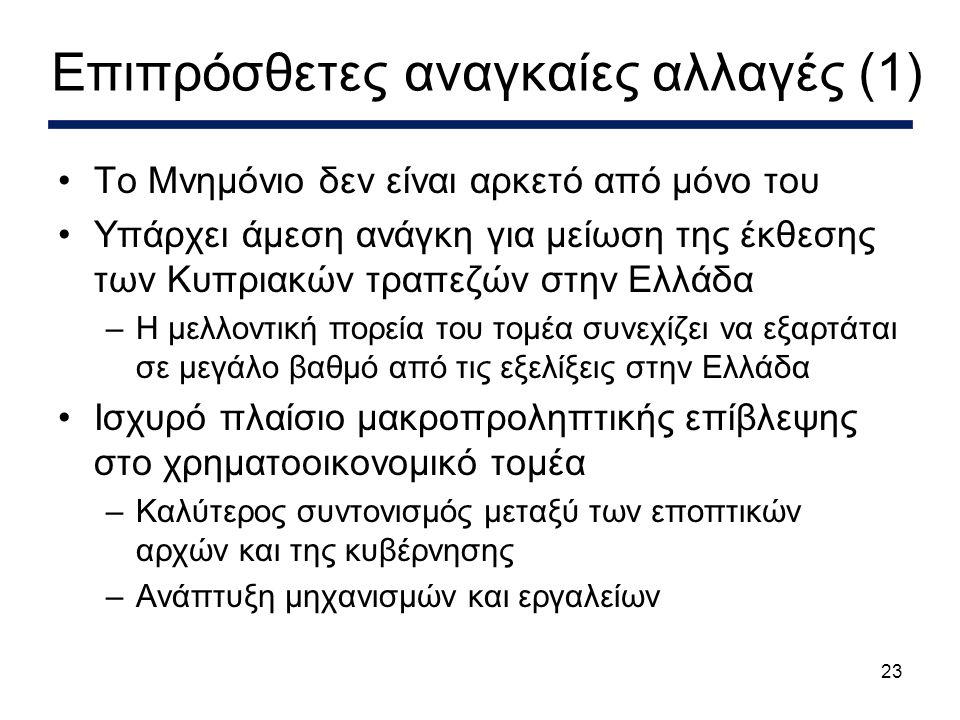 23 •Το Μνημόνιο δεν είναι αρκετό από μόνο του •Υπάρχει άμεση ανάγκη για μείωση της έκθεσης των Κυπριακών τραπεζών στην Ελλάδα –Η μελλοντική πορεία του τομέα συνεχίζει να εξαρτάται σε μεγάλο βαθμό από τις εξελίξεις στην Ελλάδα •Ισχυρό πλαίσιο μακροπροληπτικής επίβλεψης στο χρηματοοικονομικό τομέα –Καλύτερος συντονισμός μεταξύ των εποπτικών αρχών και της κυβέρνησης –Ανάπτυξη μηχανισμών και εργαλείων Επιπρόσθετες αναγκαίες αλλαγές (1)
