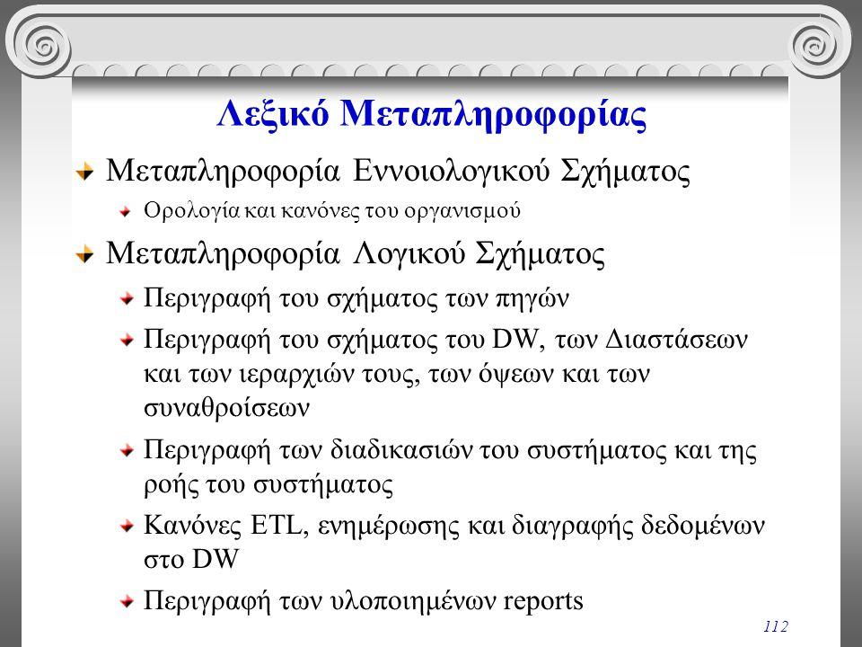 112 Λεξικό Μεταπληροφορίας Μεταπληροφορία Εννοιολογικού Σχήματος Ορολογία και κανόνες του οργανισμού Μεταπληροφορία Λογικού Σχήματος Περιγραφή του σχή