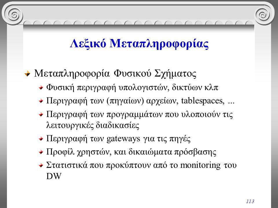 113 Λεξικό Μεταπληροφορίας Μεταπληροφορία Φυσικού Σχήματος Φυσική περιγραφή υπολογιστών, δικτύων κλπ Περιγραφή των (πηγαίων) αρχείων, tablespaces,...