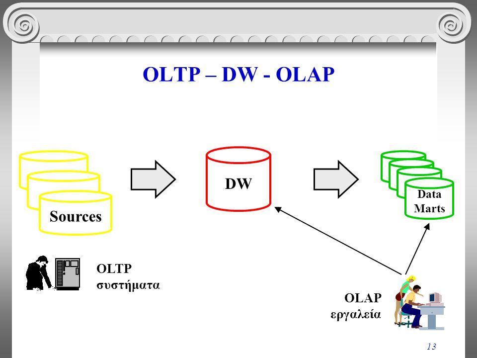 13 OLTP – DW - OLAP Sources DW Data Marts OLTP συστήματα OLAP εργαλεία