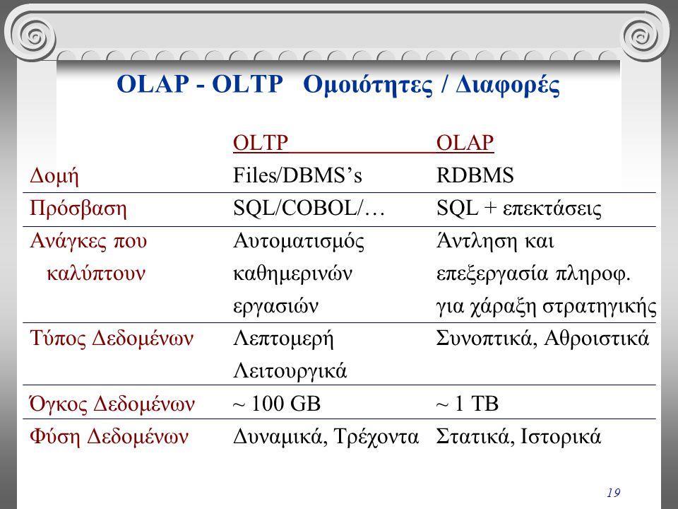 19 OLAP - OLTP Ομοιότητες / Διαφορές OLTPOLAP ΔομήFiles/DBMS'sRDBMS ΠρόσβασηSQL/COBOL/…SQL + επεκτάσεις Ανάγκες που Αυτοματισμός Άντληση και καλύπτουν