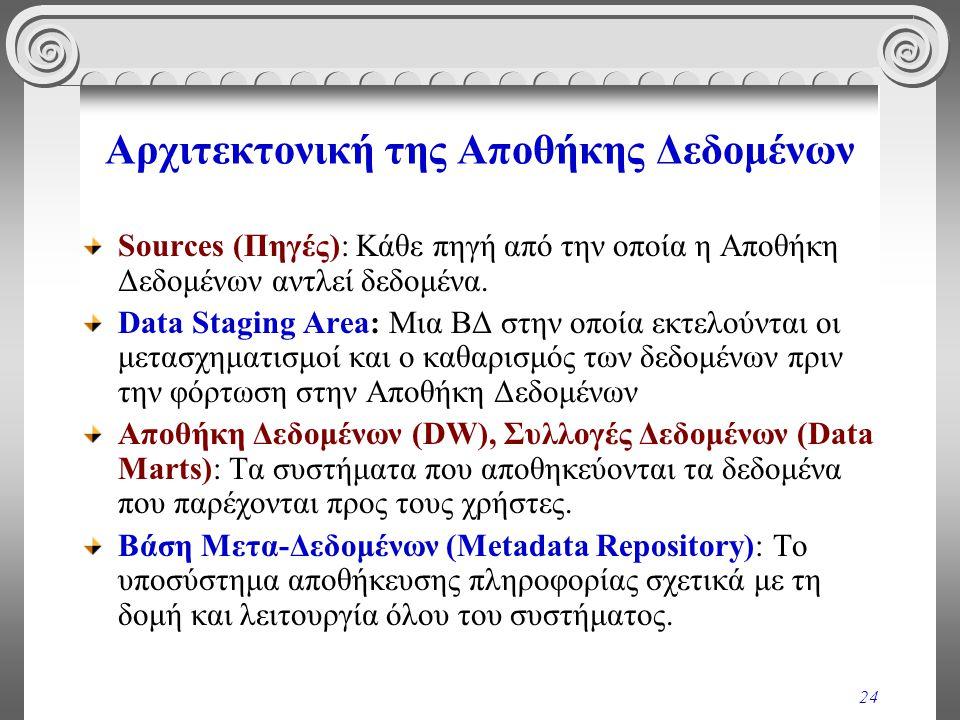 24 Αρχιτεκτονική της Αποθήκης Δεδομένων Sources (Πηγές): Κάθε πηγή από την οποία η Αποθήκη Δεδομένων αντλεί δεδομένα. Data Staging Area: Μια ΒΔ στην ο