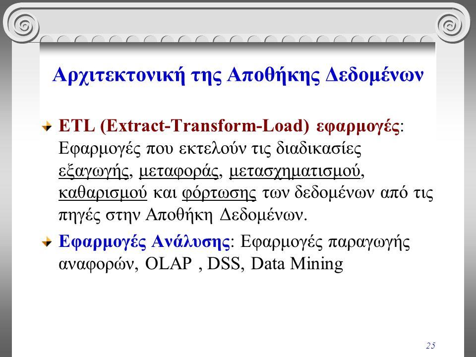 25 Αρχιτεκτονική της Αποθήκης Δεδομένων ETL (Extract-Transform-Load) εφαρμογές: Εφαρμογές που εκτελούν τις διαδικασίες εξαγωγής, μεταφοράς, μετασχηματ