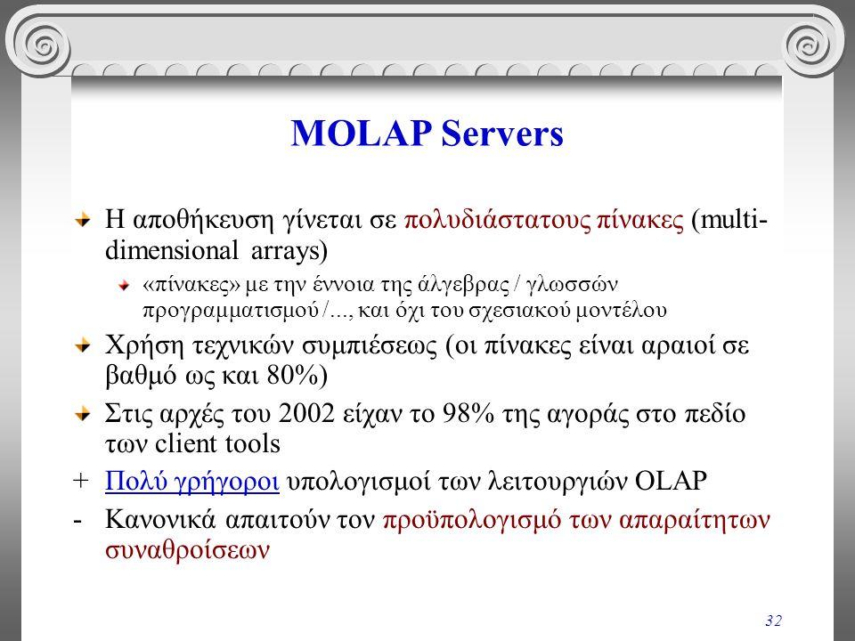 32 MOLAP Servers Η αποθήκευση γίνεται σε πολυδιάστατους πίνακες (multi- dimensional arrays) «πίνακες» με την έννοια της άλγεβρας / γλωσσών προγραμματι