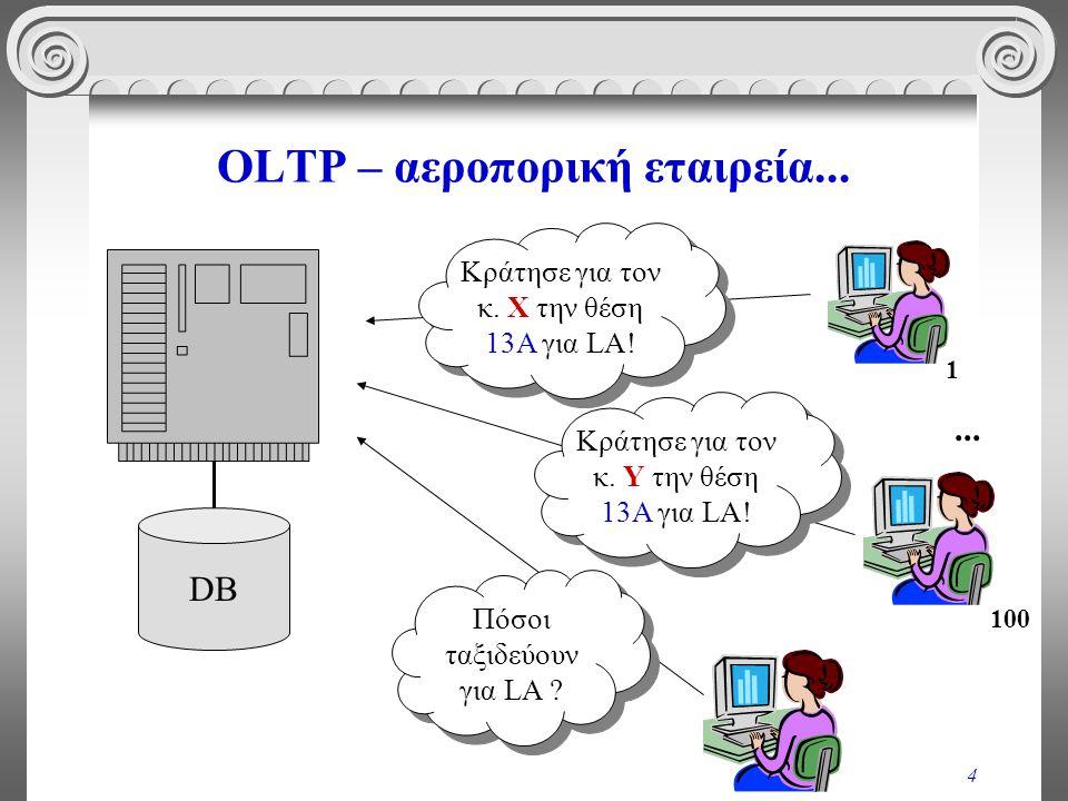 35 Το εννοιολογικό σχήμα της Αποθήκης Δεδομένων Κλασσικές τεχνικές: μοντέλο Οντοτήτων – Συσχετίσεων (Entity-Relationship -- ER) και UML Υπάρχει όμως η άποψη ότι τα ER διαγράμματα Οντοτήτων - Συσχετίσεων των OLTP συστημάτων αποδεικνύονται ακατάλληλα για τη σχεδίαση των Αποθηκών Δεδομένων