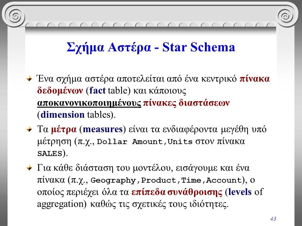 43 Σχήμα Αστέρα - Star Schema Ένα σχήμα αστέρα αποτελείται από ένα κεντρικό πίνακα δεδομένων (fact table) και κάποιους αποκανονικοποιημένους πίνακες δ