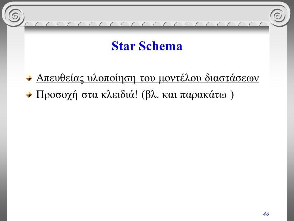 46 Star Schema Απευθείας υλοποίηση του μοντέλου διαστάσεων Προσοχή στα κλειδιά! (βλ. και παρακάτω )