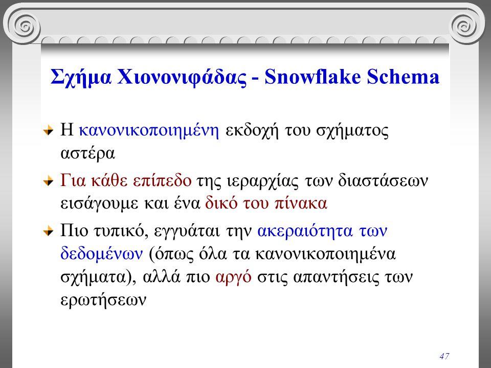 47 Σχήμα Χιονονιφάδας - Snowflake Schema Η κανονικοποιημένη εκδοχή του σχήματος αστέρα Για κάθε επίπεδο της ιεραρχίας των διαστάσεων εισάγουμε και ένα