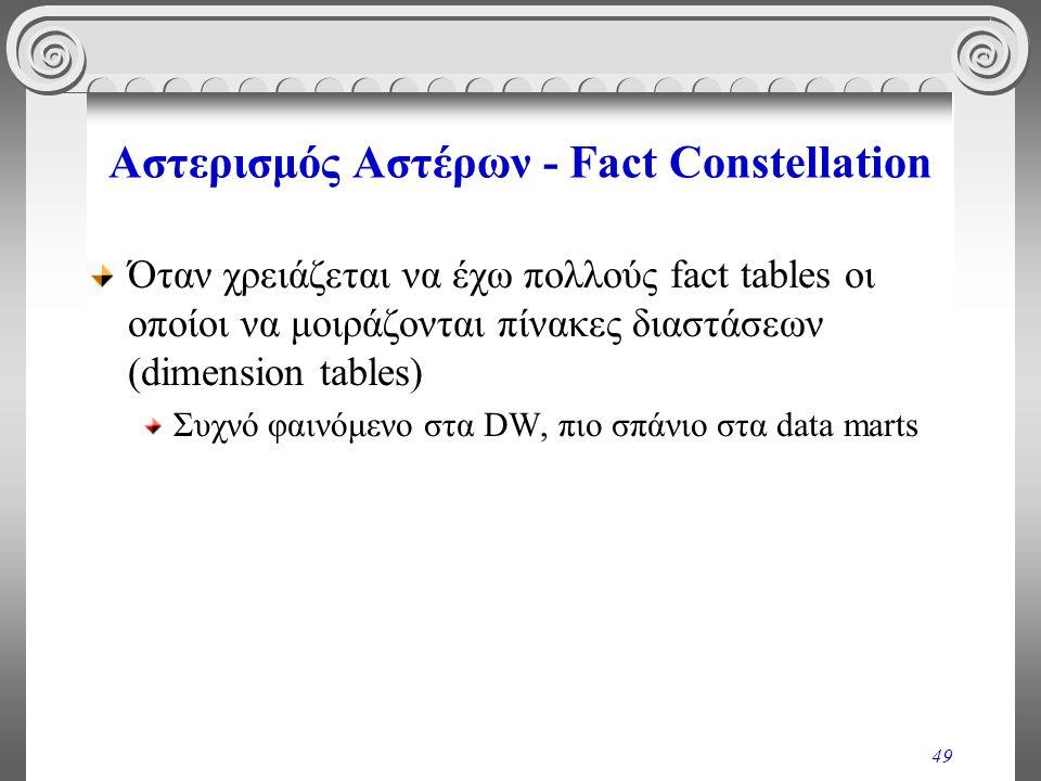 49 Αστερισμός Αστέρων - Fact Constellation Όταν χρειάζεται να έχω πολλούς fact tables οι οποίοι να μοιράζονται πίνακες διαστάσεων (dimension tables) Σ