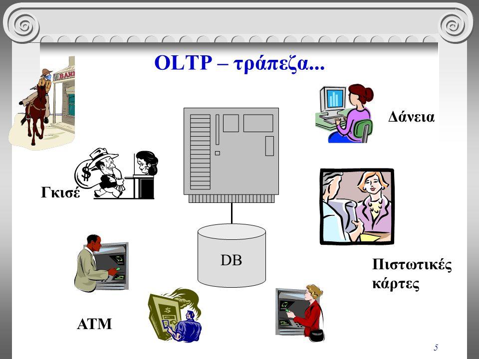 6 On-Line Transaction Processing (OLTP) – Χαρακτηριστικά συναλλαγών Ελάχιστος χρόνος διαθέσιμος για την εκτέλεση μιας συναλλαγής Λιγότερες από 10 προσβάσεις δίσκου Περιορισμένος αριθμός υπολογισμών Κάτω όριο λειτουργικών απαιτήσεων: 100 on-line Transactions Per Second (TPS) σε μια ΒΔ της τάξης του 1 GB Άνω όριο λειτουργικών απαιτήσεων: 50000 TPS σε μια ΒΔ μεγαλύτερη του 1 ΤB