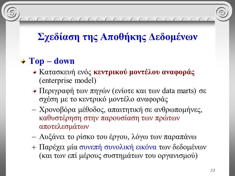 53 Σχεδίαση της Αποθήκης Δεδομένων Top – down Κατασκευή ενός κεντρικού μοντέλου αναφοράς (enterprise model) Περιγραφή των πηγών (ενίοτε και των data m