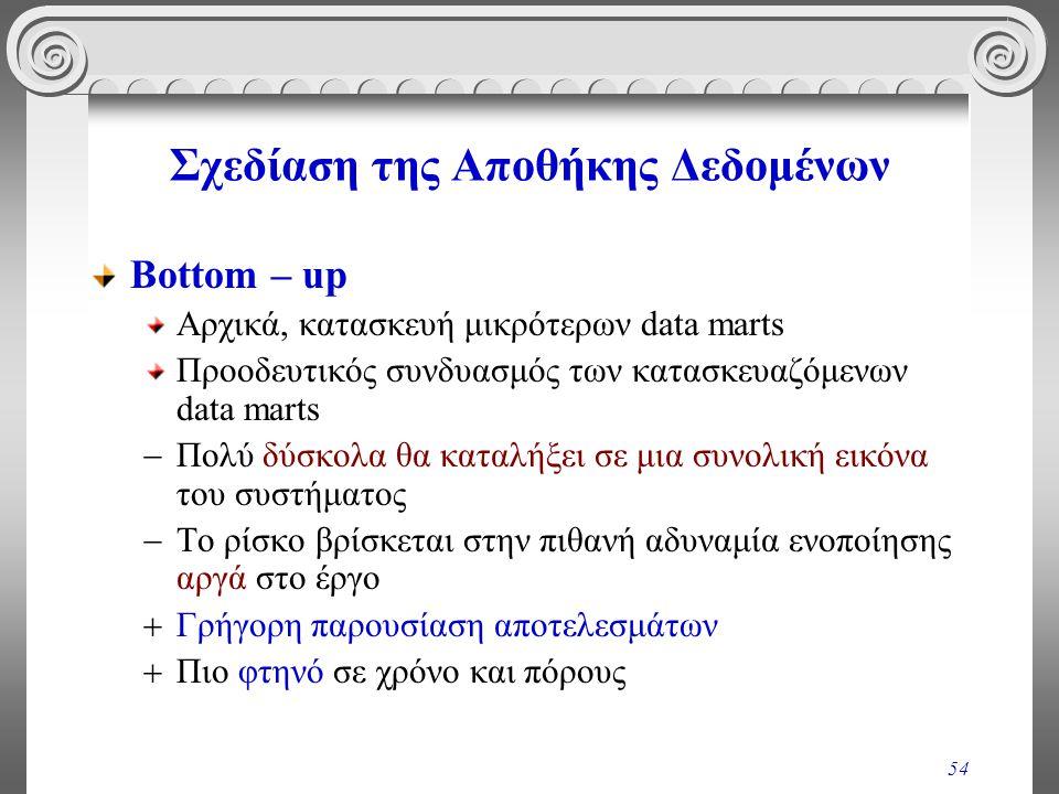 54 Σχεδίαση της Αποθήκης Δεδομένων Bottom – up Αρχικά, κατασκευή μικρότερων data marts Προοδευτικός συνδυασμός των κατασκευαζόμενων data marts  Πολύ