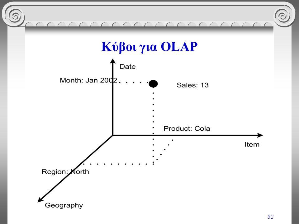 82 Κύβοι για OLAP