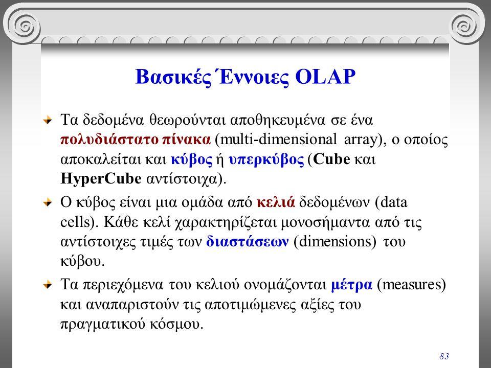 83 Βασικές Έννοιες OLAP Τα δεδομένα θεωρούνται αποθηκευμένα σε ένα πολυδιάστατο πίνακα (multi-dimensional array), ο οποίος αποκαλείται και κύβος ή υπε