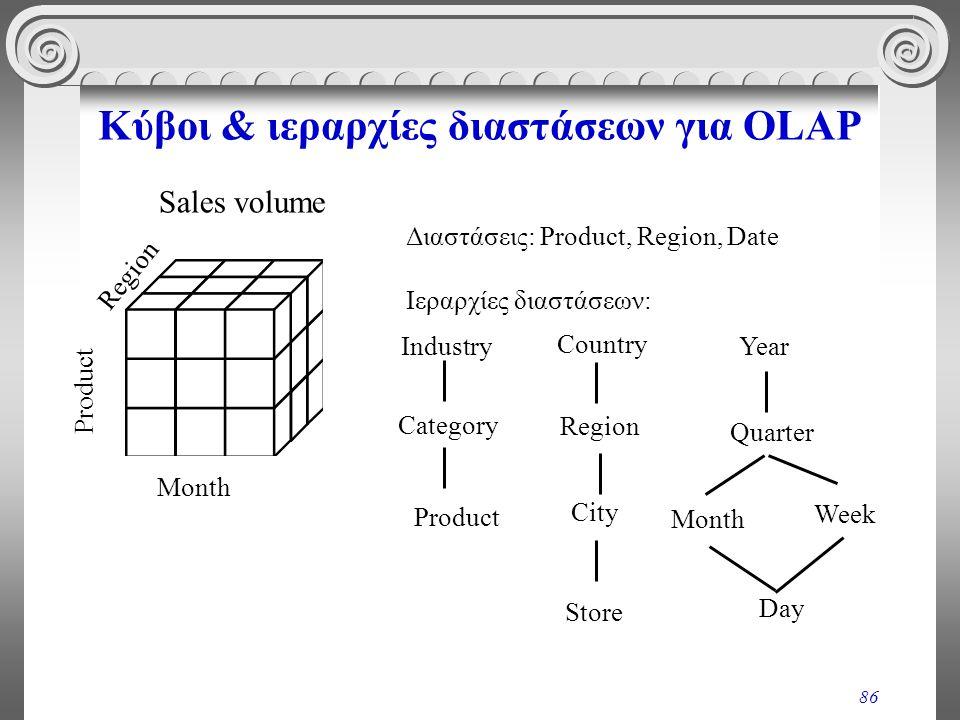 86 Κύβοι & ιεραρχίες διαστάσεων για OLAP Διαστάσεις: Product, Region, Date Ιεραρχίες διαστάσεων: Month Region Product Sales volume Industry Category P