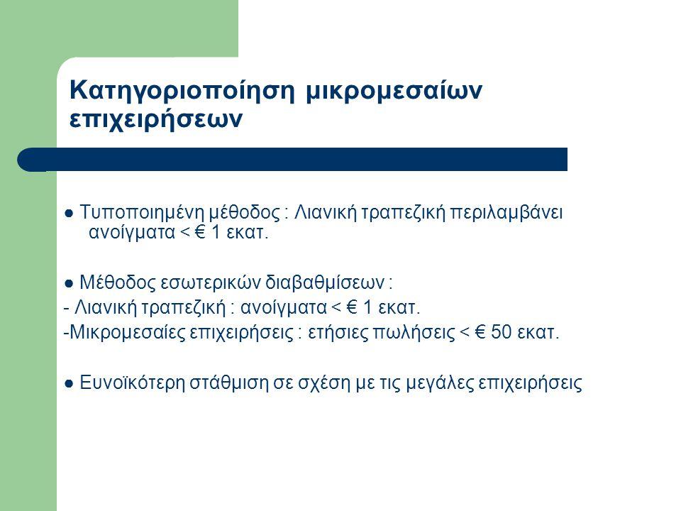 Εφαρμογή της μεθόδου των εσωτερικών διαβαθμίσεων στις μικρομεσαίες επιχειρήσεις ● Βάσει του σχετικού αλγορίθμου οι κεφαλαιακές απαιτήσεις αυξάνονται με : -Τη ζημία από την αθέτηση υποχρέωσης (LGD) -Την πιθανότητα αθέτησης υποχρέωσης (PD) -Τη ληκτότητα του ανοίγματος -Τις ετήσιες πωλήσεις