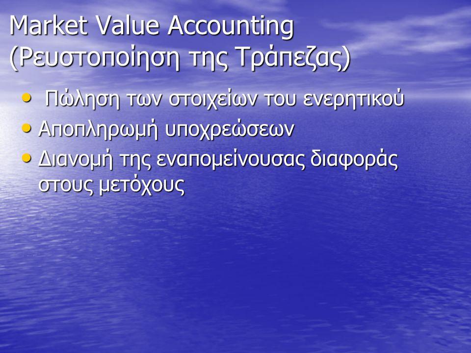Market Value Accounting (Ρευστοποίηση της Τράπεζας) • Πώληση των στοιχείων του ενερητικού • Αποπληρωμή υποχρεώσεων • Διανομή της εναπομείνουσας διαφορ