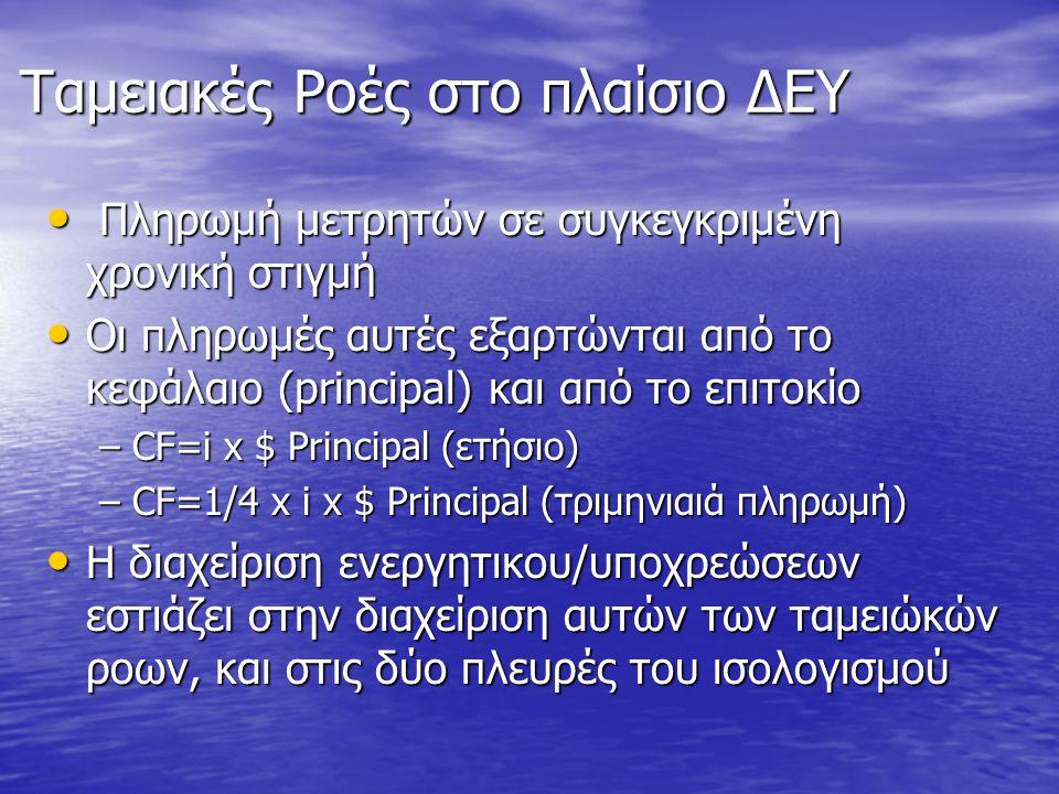 Ταμειακές Ροές στο πλαίσιο ΔΕΥ • Πληρωμή μετρητών σε συγκεγκριμένη χρονική στιγμή • Οι πληρωμές αυτές εξαρτώνται από το κεφάλαιο (principal) και από τ