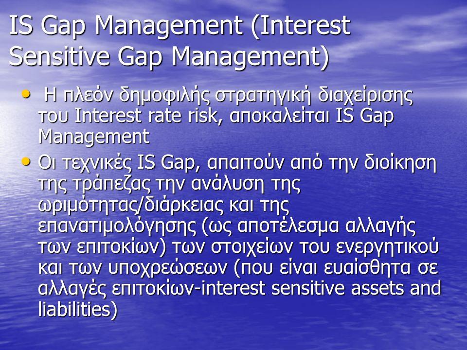 IS Gap Management (Interest Sensitive Gap Management) • H πλεόν δημοφιλής στρατηγική διαχείρισης του Interest rate risk, αποκαλείται IS Gap Management