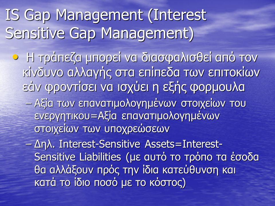IS Gap Management (Interest Sensitive Gap Management) • H τράπεζα μπορεί να διασφαλισθεί από τον κίνδυνο αλλαγής στα επίπεδα των επιτοκίων εάν φροντίσ