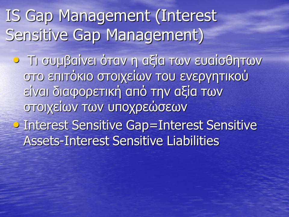 IS Gap Management (Interest Sensitive Gap Management) • Τι συμβαίνει όταν η αξία των ευαίσθητων στο επιτόκιο στοιχείων του ενεργητικού είναι διαφορετι