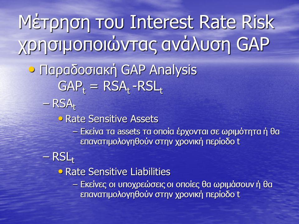 Μέτρηση του Interest Rate Risk χρησιμοποιώντας ανάλυση GAP • Παραδοσιακή GAP Analysis GAP t = RSA t -RSL t –RSA t • Rate Sensitive Assets –Εκείνα τα a