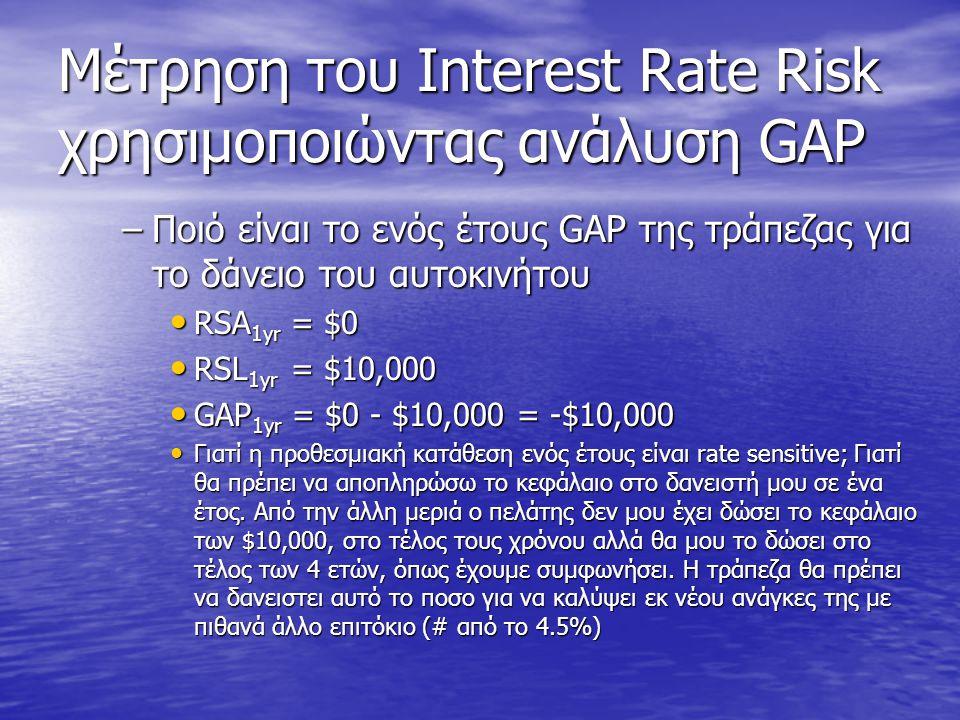 Μέτρηση του Interest Rate Risk χρησιμοποιώντας ανάλυση GAP –Ποιό είναι το ενός έτους GAP της τράπεζας για το δάνειο του αυτοκινήτου • RSA 1yr = $0 • R