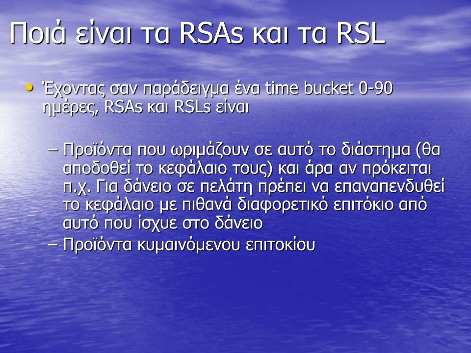 Ποιά είναι τα RSAs και τα RSL • Έχοντας σαν παράδειγμα ένα time bucket 0-90 ημέρες, RSAs και RSLs είναι –Προϊόντα που ωριμάζουν σε αυτό το διάστημα (θ