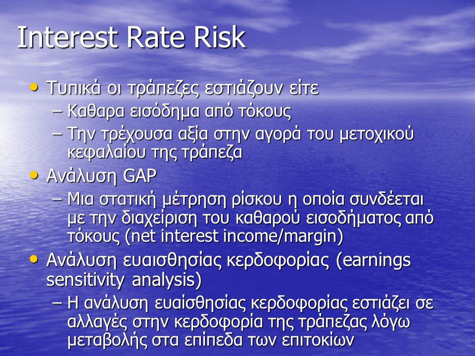 Interest Rate Risk • Η αλλαγή στο επίπεδο των επιτοκίων επηρρεάζει τόσο το κόστος δανεισμού της τράπεζας όσο και την απόδοση των επενδεδυμένων κεφαλαίων, ουσιαστικά την τρέχουσα αξία της τιμής (Price Risk), των στοιχείων του ενεργητικού (π.χ.