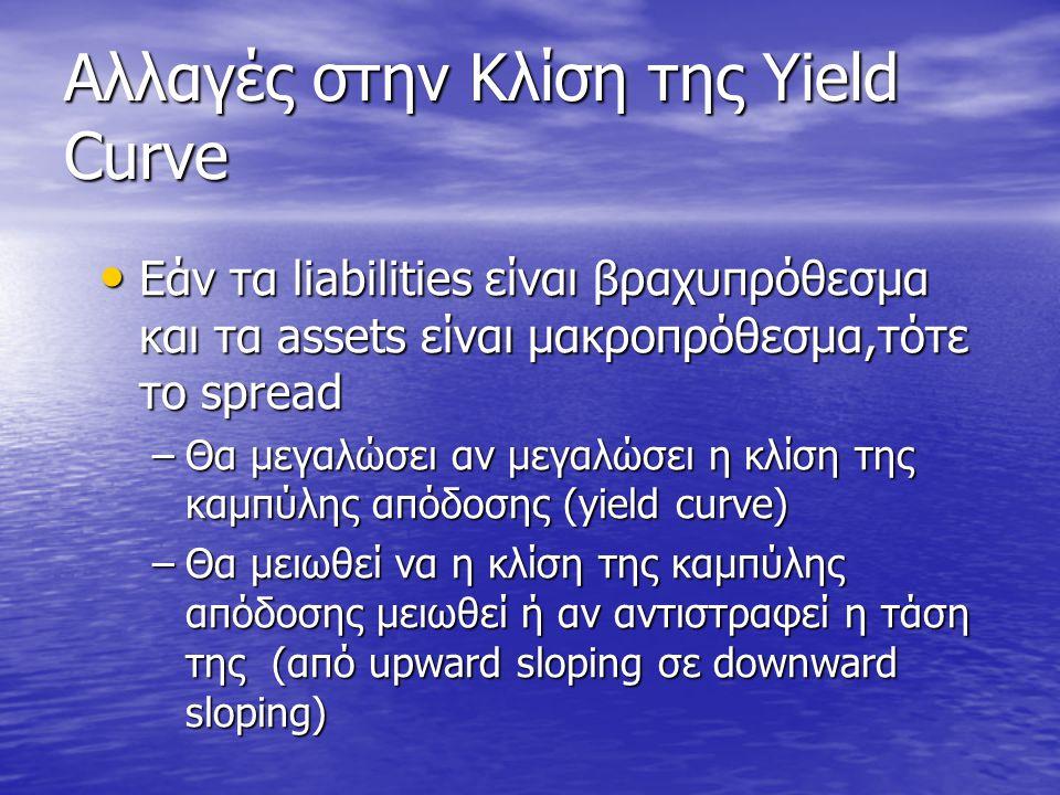 Αλλαγές στην Κλίση της Yield Curve • Εάν τα liabilities είναι βραχυπρόθεσμα και τα assets είναι μακροπρόθεσμα,τότε το spread –Θα μεγαλώσει αν μεγαλώσε