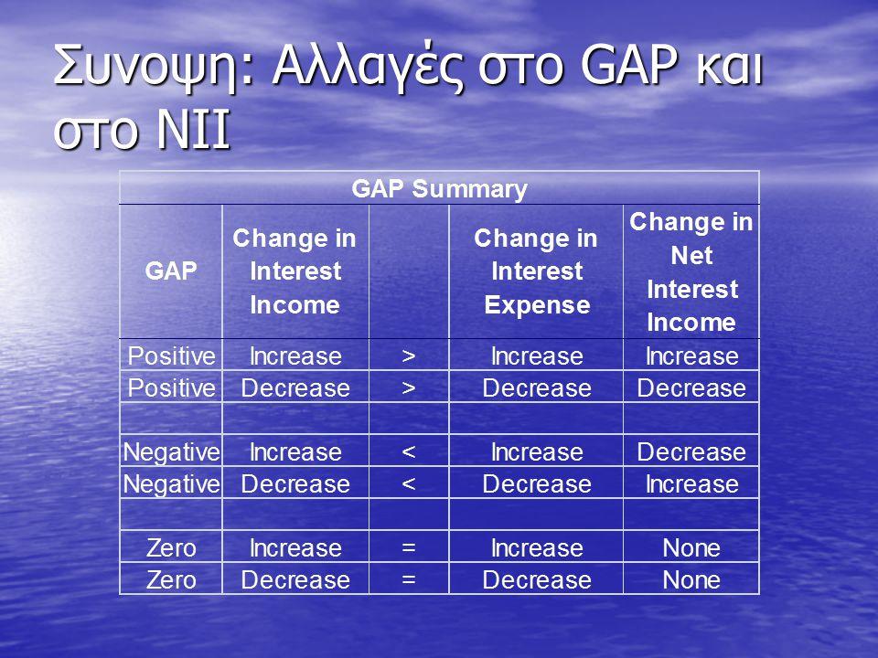 Συνοψη: Αλλαγές στο GAP και στο NII
